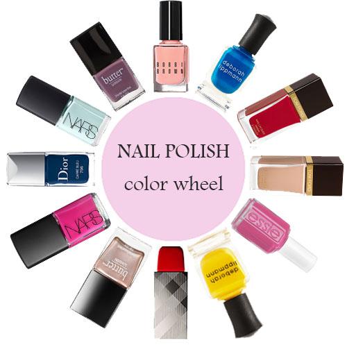 Nail Polish Color Wheel Everbluepearls